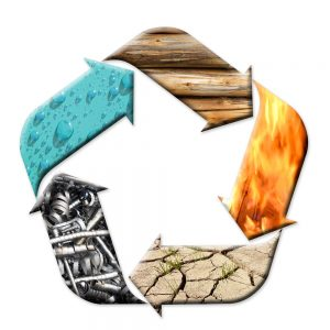 The Five Elements work in harmony - either building up or breaking down each other.